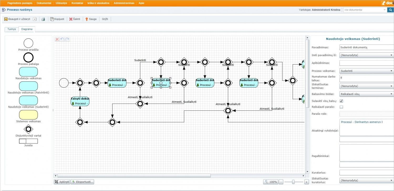 Procesų automatizavimas DocLogix sistemoje