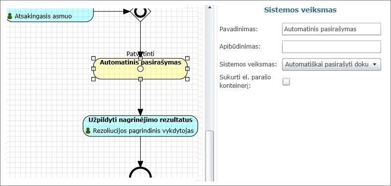 Automatinis elektroninio dokumento registravimas DocLogix sistemoje