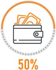 iki50% sumažinsite kaštus, skiriamus popierinių