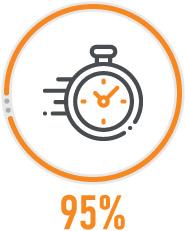 Sutaupysite 95% laiko, skiriamo dokumentų