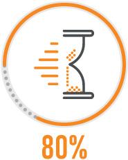 Sutaupysite 80% laiko, skiriamo dokumentų